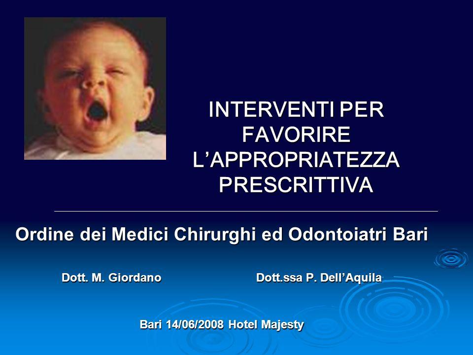 INTERVENTI PER FAVORIRE LAPPROPRIATEZZA PRESCRITTIVA Ordine dei Medici Chirurghi ed Odontoiatri Bari Dott.