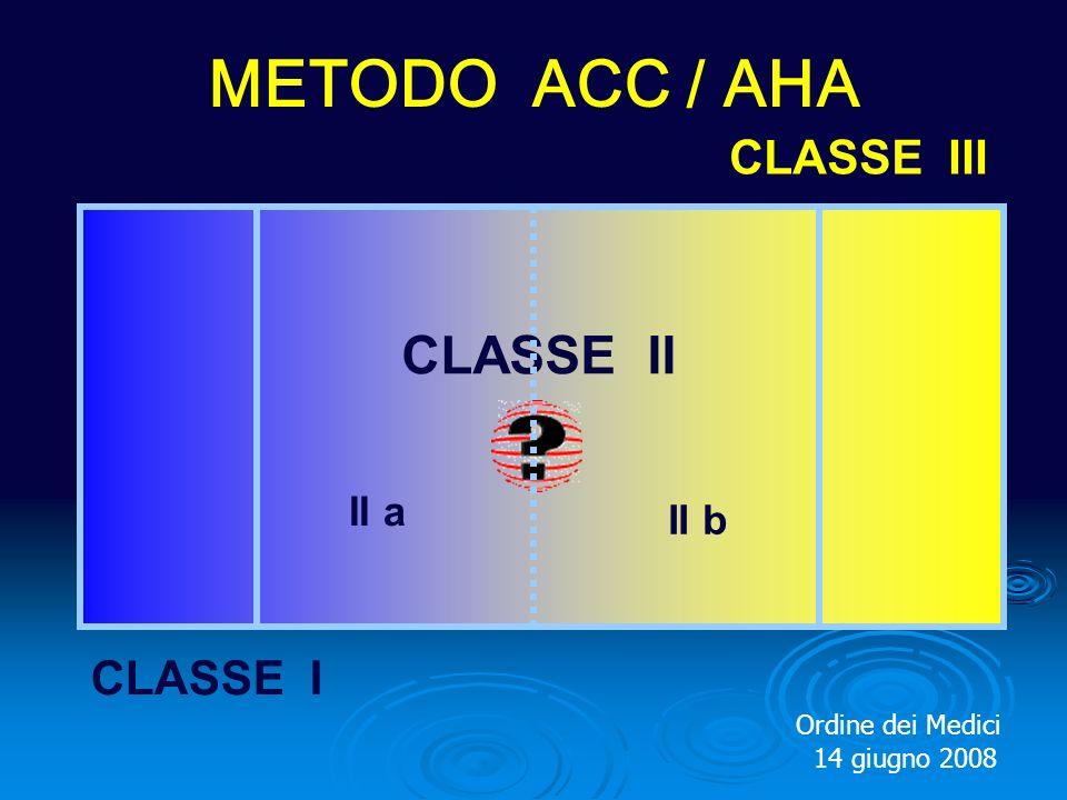 CLASSE II METODO ACC / AHA CLASSE I CLASSE III II a II b 14 giugno 2008 Ordine dei Medici