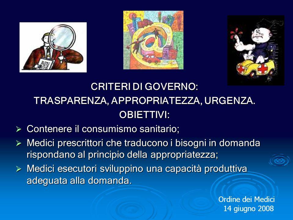 CRITERI DI GOVERNO: TRASPARENZA, APPROPRIATEZZA, URGENZA.