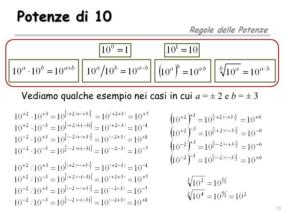 Potenze di 10 11 Regole delle Potenze Vediamo qualche esempio nei casi in cui a = ± 2 e b = ± 3