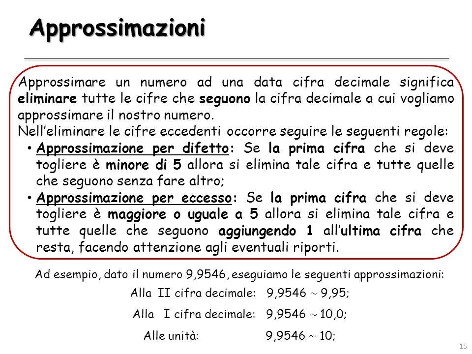 Approssimazioni Ad esempio, dato il numero 9,9546, eseguiamo le seguenti approssimazioni: Alla II cifra decimale: 9,9546 ~ 9,95; Alla I cifra decimale