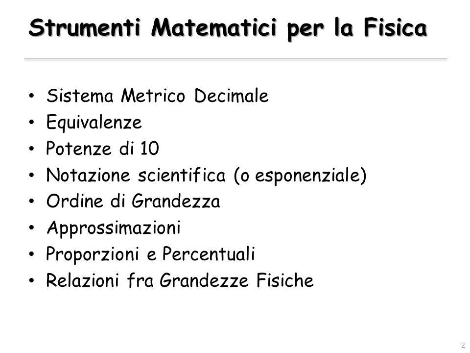 Sistema Metrico Decimale Equivalenze Potenze di 10 Notazione scientifica (o esponenziale) Ordine di Grandezza Approssimazioni Proporzioni e Percentual