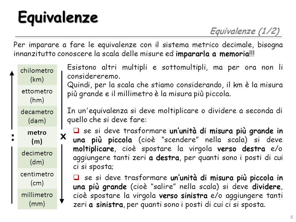 Equivalenze Equivalenze (1/2) Per imparare a fare le equivalenze con il sistema metrico decimale, bisogna innanzitutto conoscere la scala delle misure