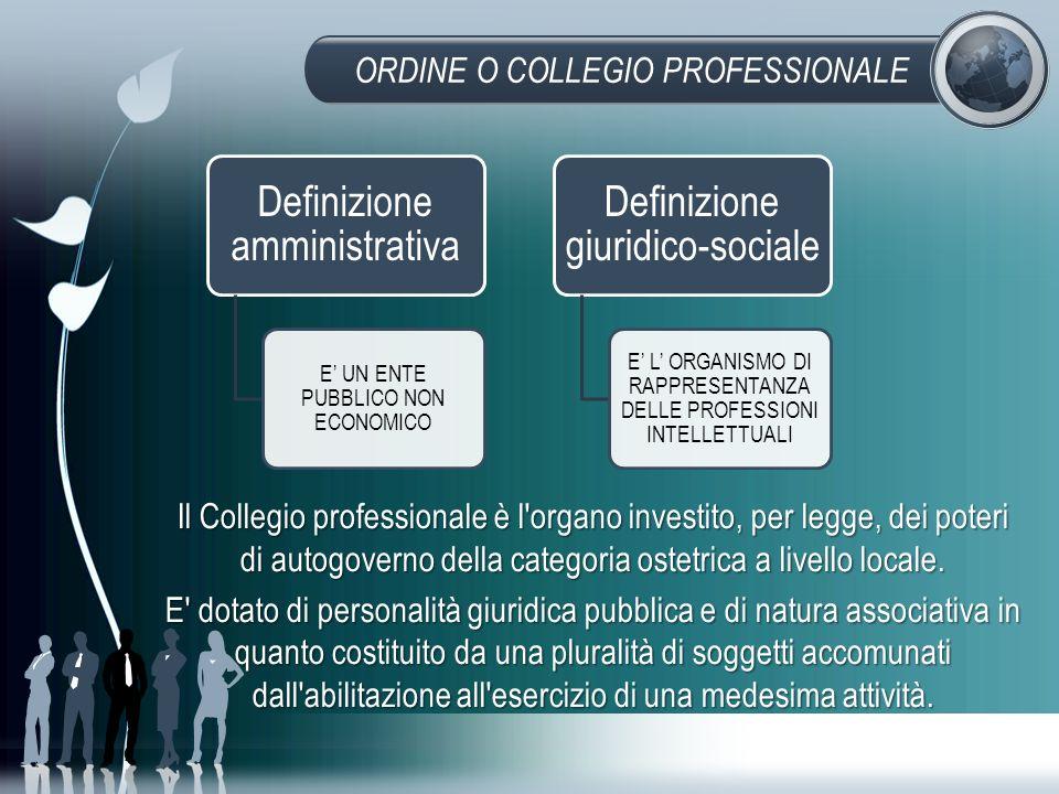 ORDINE O COLLEGIO PROFESSIONALE Definizione amministrativa E UN ENTE PUBBLICO NON ECONOMICO Definizione giuridico- sociale E L ORGANISMO DI RAPPRESENT