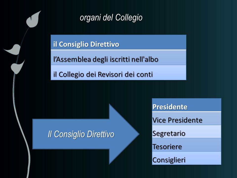 organi del Collegio Il Consiglio Direttivo