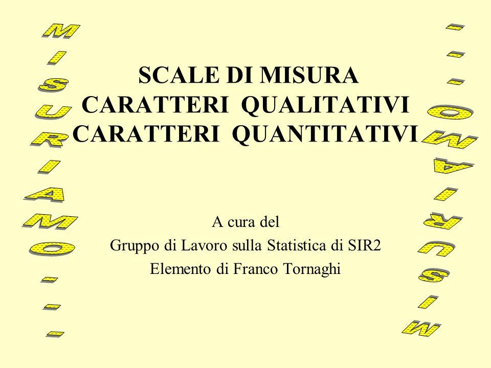 SCALE DI MISURA CARATTERI QUALITATIVI CARATTERI QUANTITATIVI A cura del Gruppo di Lavoro sulla Statistica di SIR2 Elemento di Franco Tornaghi