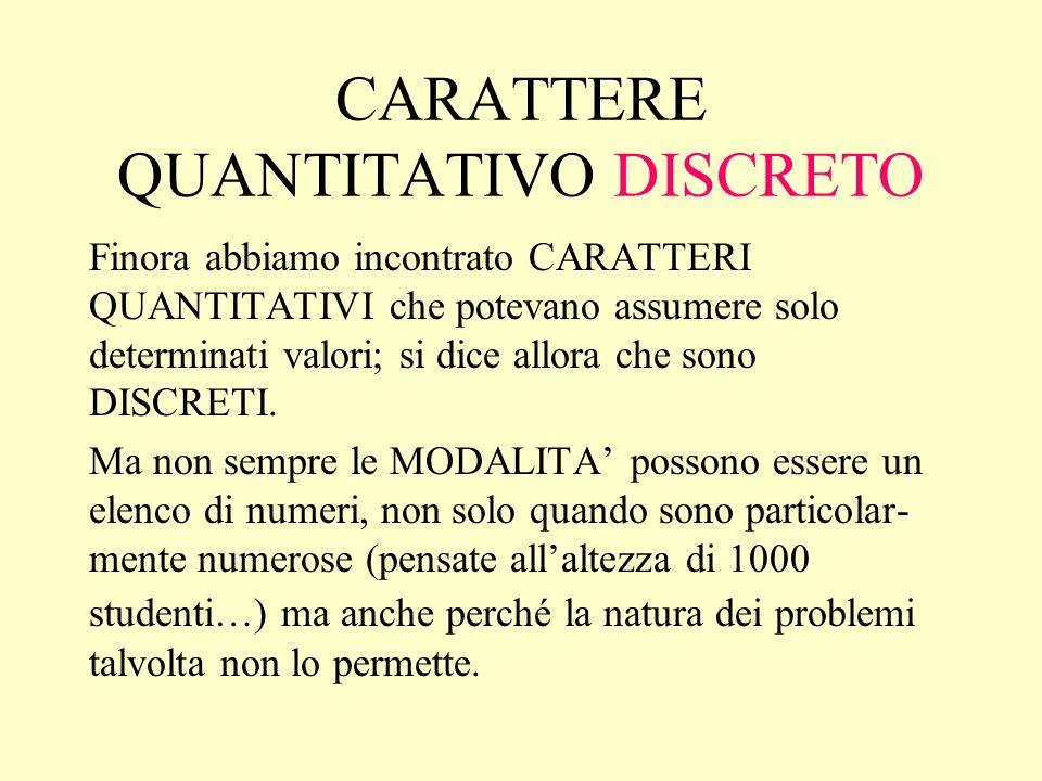 CARATTERE QUANTITATIVO DISCRETO Finora abbiamo incontrato CARATTERI QUANTITATIVI che potevano assumere solo determinati valori; si dice allora che sono DISCRETI.