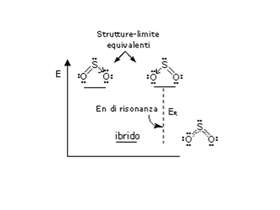 Descriviamo dunque il benzene come un ibrido di risonanza delle due seguenti strutture limite
