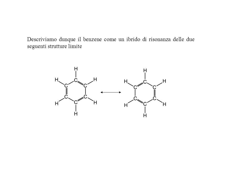 Lultimo orbitale molecolare contenente elettroni è detto HOMO (Highest Occupied Molecular Orbital).