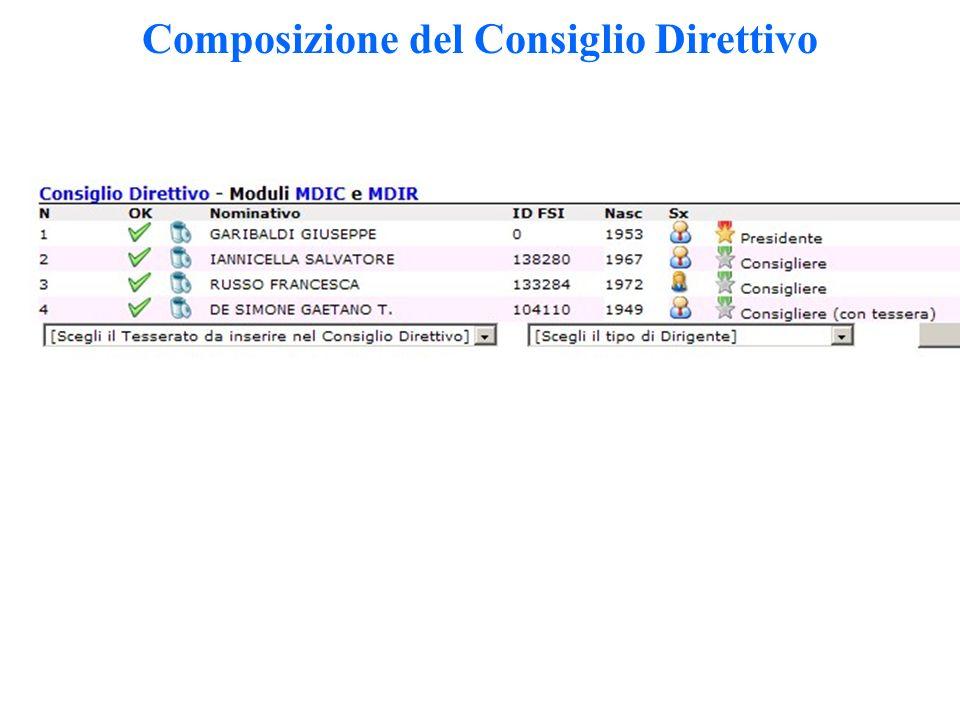 Composizione del Consiglio Direttivo