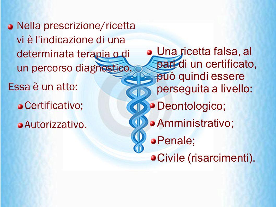Nella prescrizione/ricetta vi è l'indicazione di una determinata terapia o di un percorso diagnostico. Essa è un atto: Certificativo; Autorizzativo. U