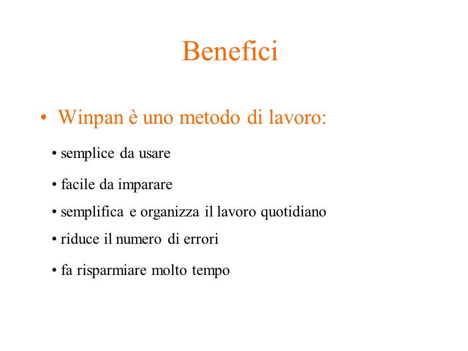 Benefici Winpan è uno metodo di lavoro: semplice da usare facile da imparare semplifica e organizza il lavoro quotidiano riduce il numero di errori fa