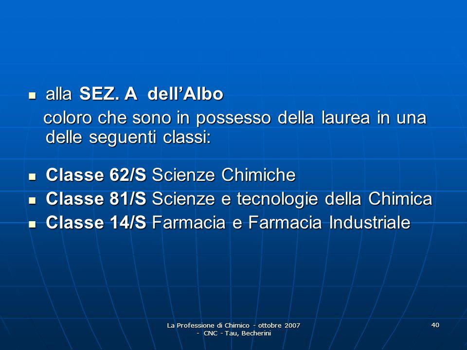 La Professione di Chimico - ottobre 2007 - CNC - Tau, Becherini 41 DECRETO 16 MARZO 2007 Determinazione delle classi di lauree universitarie Classi di laurea.