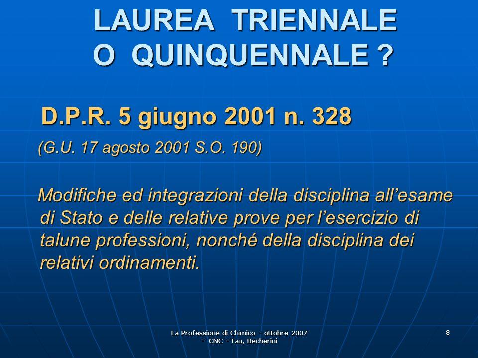 La Professione di Chimico - ottobre 2007 - CNC - Tau, Becherini 9 CAPO VII PROFESSIONE DI CHIMICO Art.