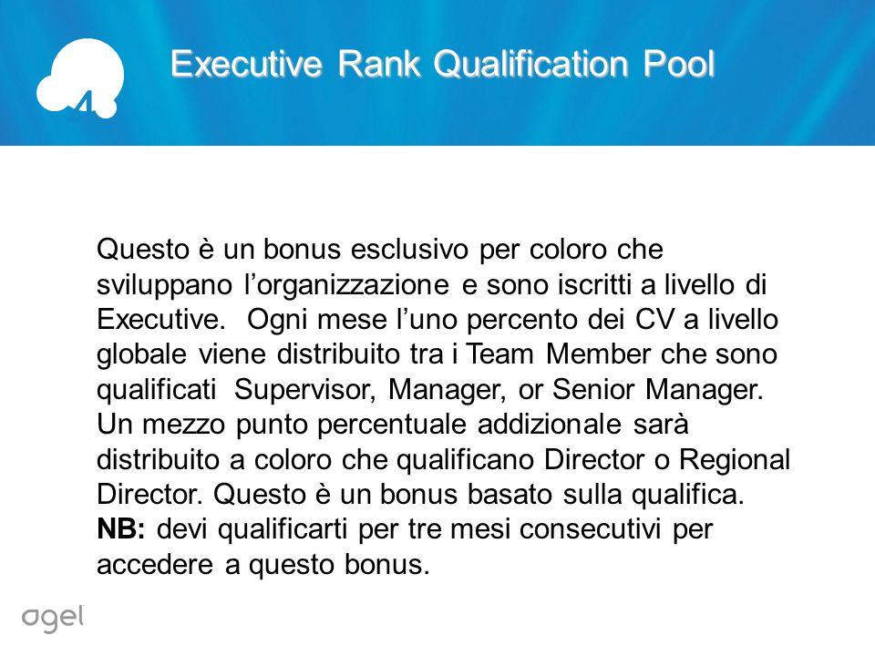 Questo è un bonus esclusivo per coloro che sviluppano lorganizzazione e sono iscritti a livello di Executive. Ogni mese luno percento dei CV a livello