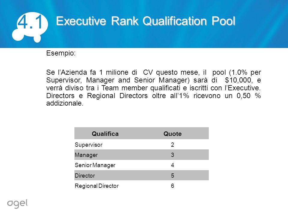 4.1 Esempio: Se lAzienda fa 1 milione di CV questo mese, il pool (1.0% per Supervisor, Manager and Senior Manager) sarà di $10,000, e verrà diviso tra