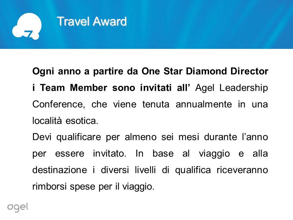 Ogni anno a partire da One Star Diamond Director i Team Member sono invitati all Agel Leadership Conference, che viene tenuta annualmente in una local