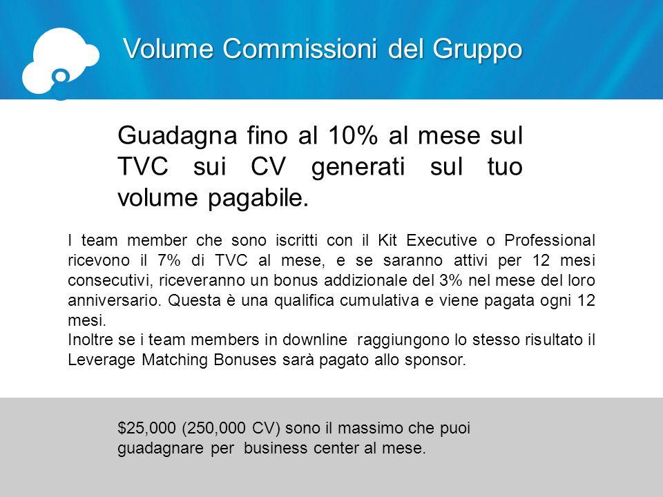8 Guadagna fino al 10% al mese sul TVC sui CV generati sul tuo volume pagabile. $25,000 (250,000 CV) sono il massimo che puoi guadagnare per business