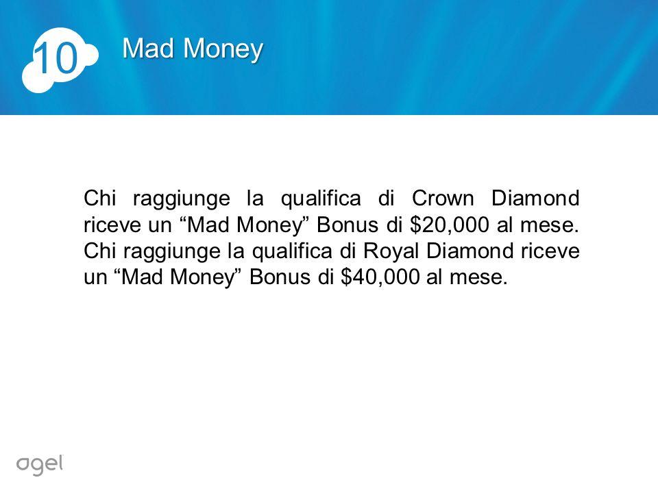 Chi raggiunge la qualifica di Crown Diamond riceve un Mad Money Bonus di $20,000 al mese. Chi raggiunge la qualifica di Royal Diamond riceve un Mad Mo
