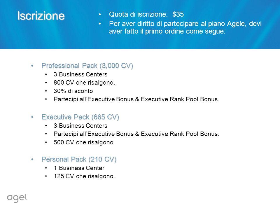 Professional Pack (3,000 CV)Professional Pack (3,000 CV) 3 Business Centers 800 CV che risalgono. 30% di sconto Partecipi allExecutive Bonus & Executi