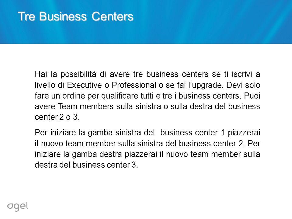 Tre Business Centers Hai la possibilità di avere tre business centers se ti iscrivi a livello di Executive o Professional o se fai lupgrade. Devi solo