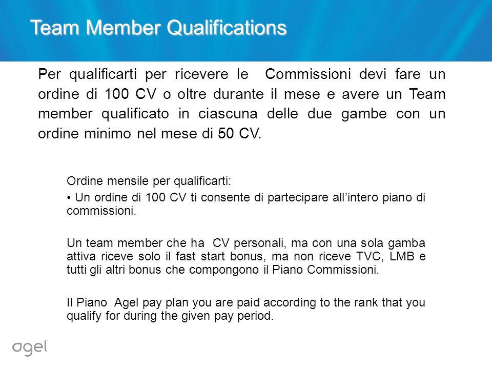 Per qualificarti per ricevere le Commissioni devi fare un ordine di 100 CV o oltre durante il mese e avere un Team member qualificato in ciascuna dell