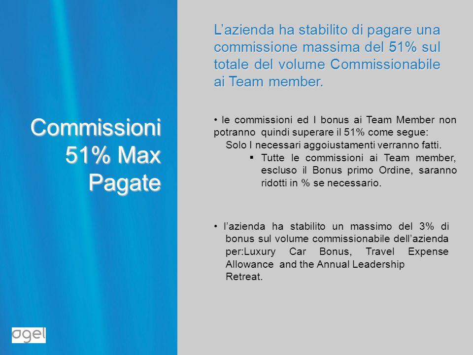 Commissioni 51% Max Pagate Lazienda ha stabilito di pagare una commissione massima del 51% sul totale del volume Commissionabile ai Team member. le co