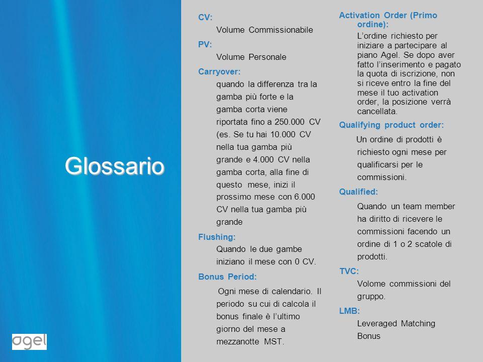 Glossario CV: Volume Commissionabile PV: Volume Personale Carryover: quando la differenza tra la gamba più forte e la gamba corta viene riportata fino
