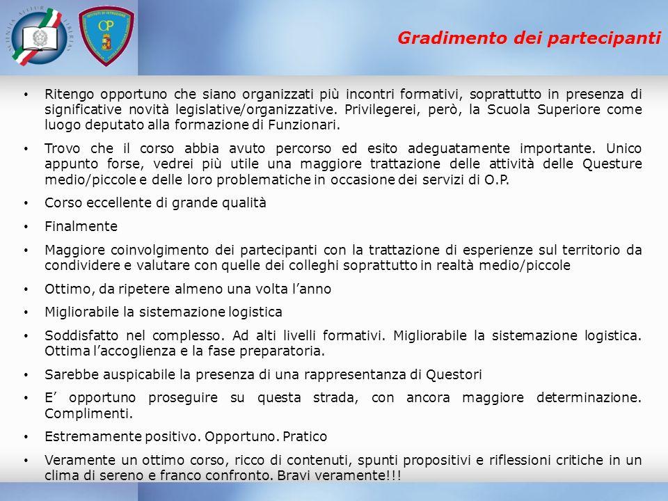 Gradimento dei partecipanti Encomiabile impegno organizzativo.