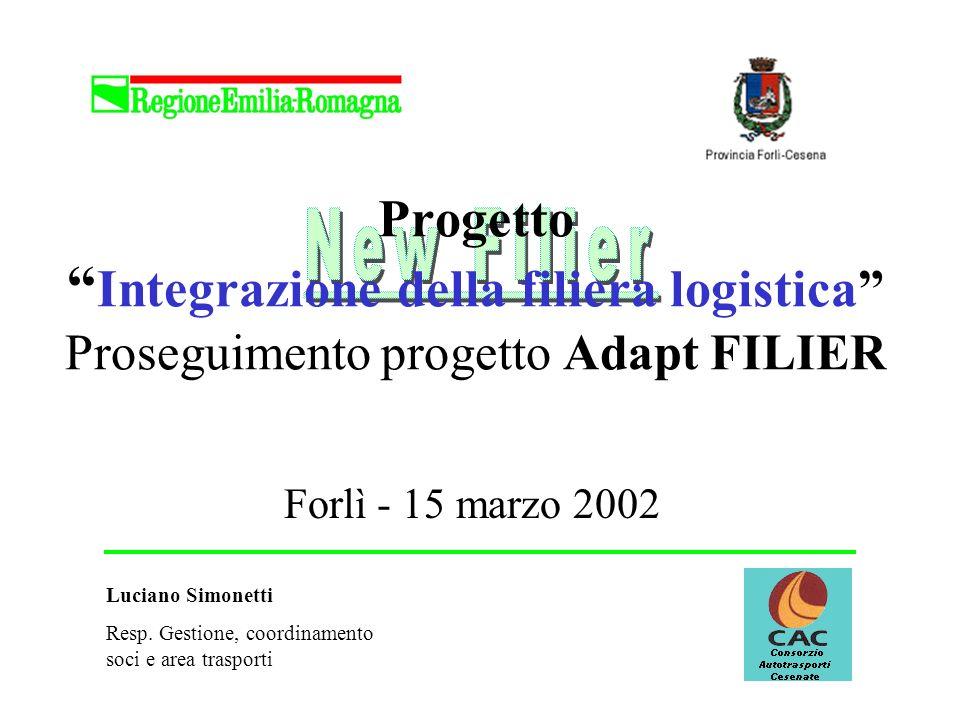 Progetto Integrazione della filiera logistica Proseguimento progetto Adapt FILIER Forlì - 15 marzo 2002 Luciano Simonetti Resp.