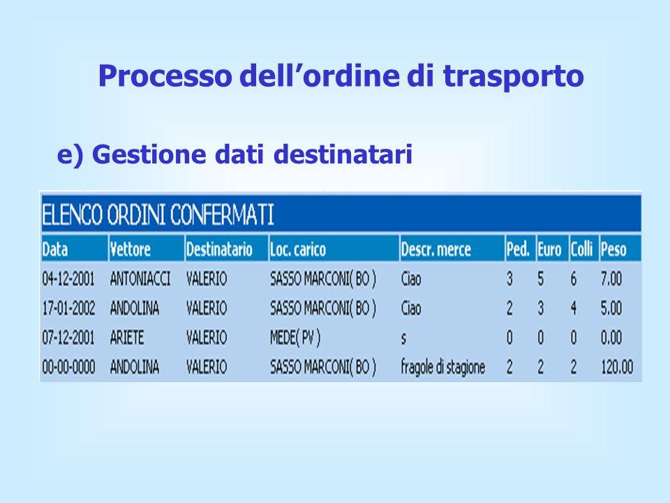 e) Gestione dati destinatari Processo dellordine di trasporto