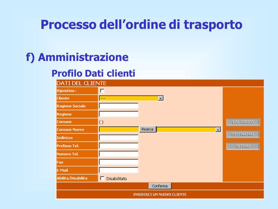 f) Amministrazione Profilo Dati clienti Processo dellordine di trasporto