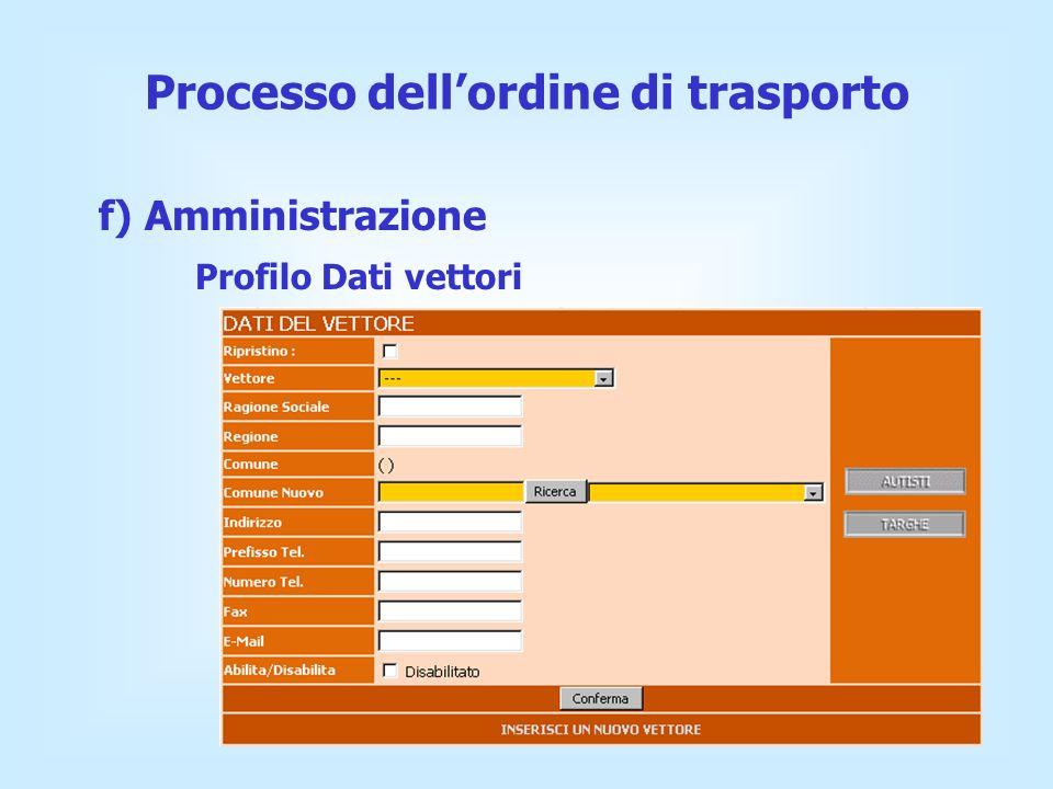 f) Amministrazione Profilo Dati vettori Processo dellordine di trasporto