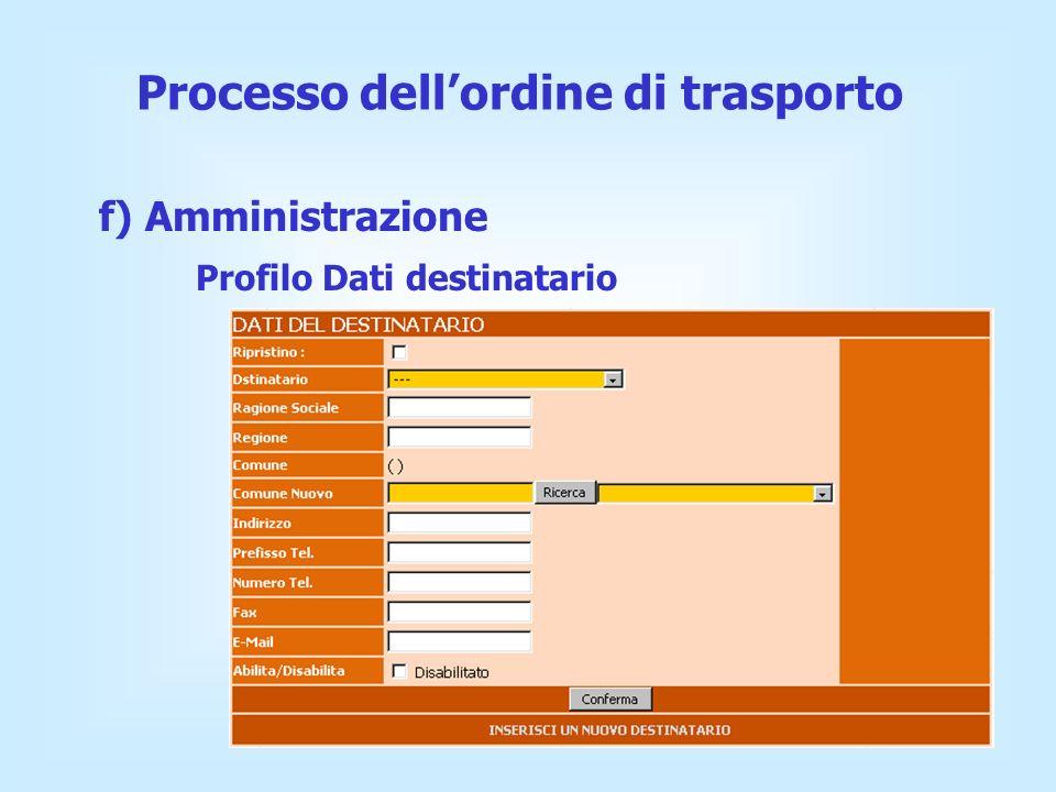 f) Amministrazione Profilo Dati destinatario Processo dellordine di trasporto