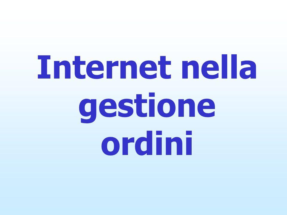 Internet nella gestione ordini