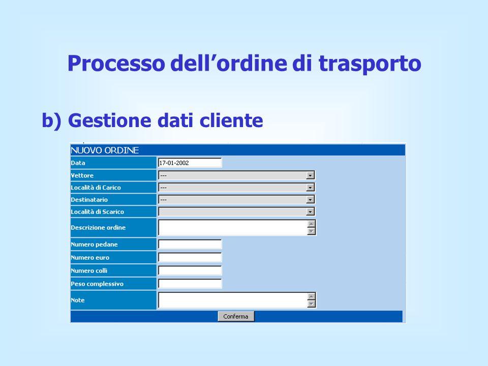 b) Gestione dati cliente Processo dellordine di trasporto