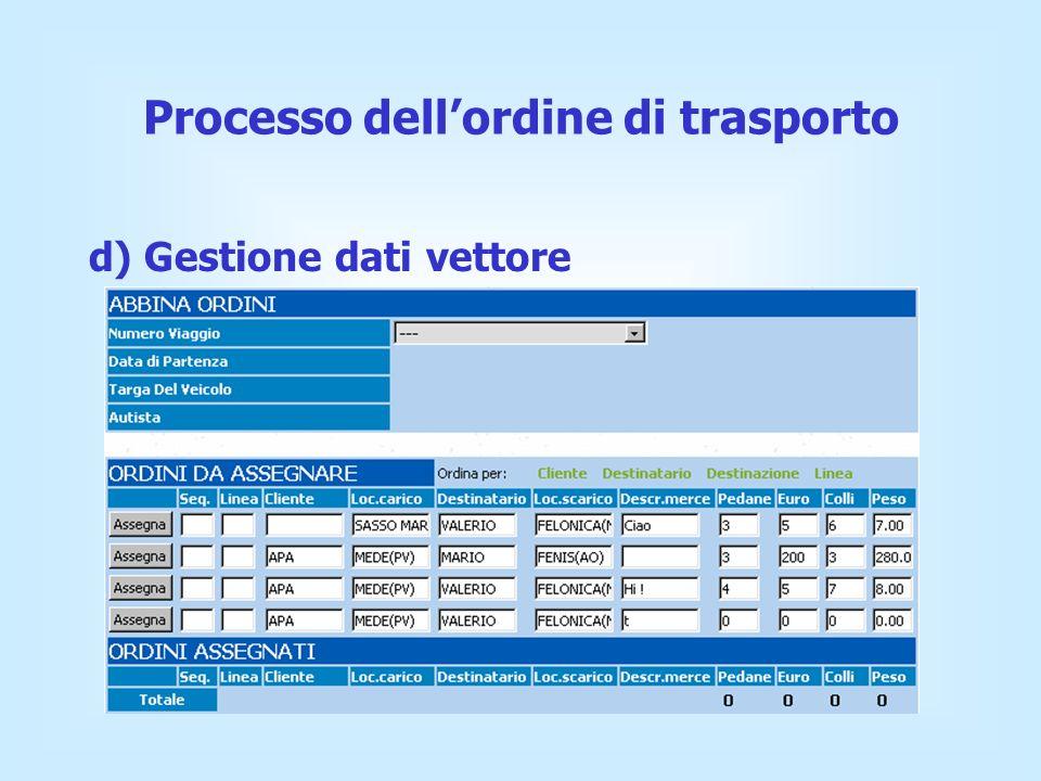 d) Gestione dati vettore Processo dellordine di trasporto