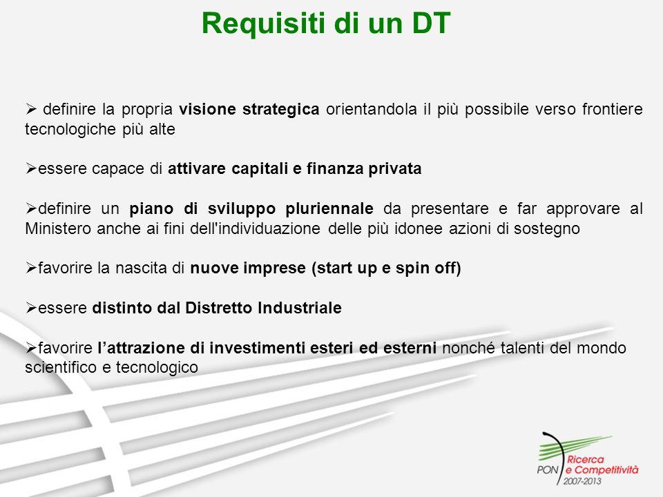 Requisiti di un DT definire la propria visione strategica orientandola il più possibile verso frontiere tecnologiche più alte essere capace di attivar