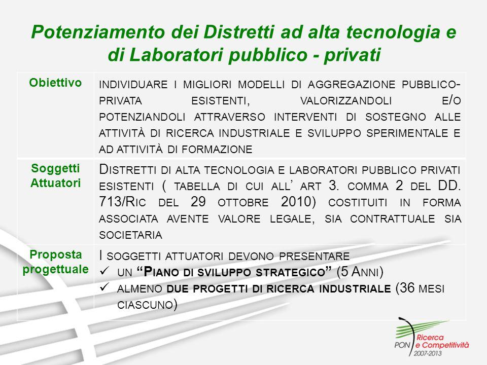 Potenziamento dei Distretti ad alta tecnologia e di Laboratori pubblico - privati Obiettivo INDIVIDUARE I MIGLIORI MODELLI DI AGGREGAZIONE PUBBLICO -