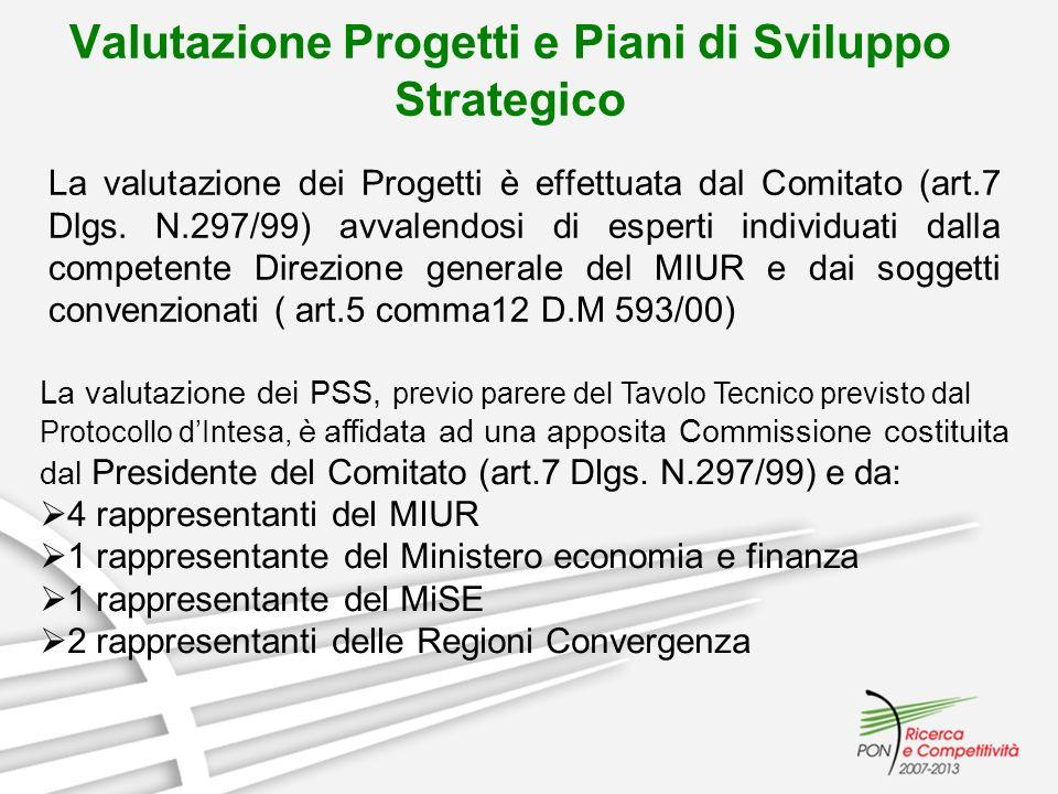 Valutazione Progetti e Piani di Sviluppo Strategico La valutazione dei Progetti è effettuata dal Comitato (art.7 Dlgs. N.297/99) avvalendosi di espert