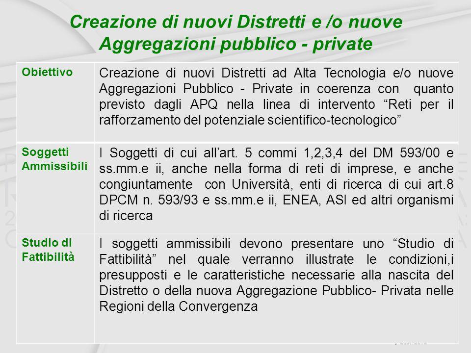Creazione di nuovi Distretti e /o nuove Aggregazioni pubblico - private Obiettivo Creazione di nuovi Distretti ad Alta Tecnologia e/o nuove Aggregazio