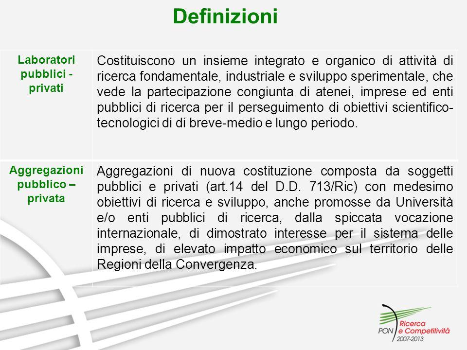 Definizioni Laboratori pubblici - privati Costituiscono un insieme integrato e organico di attività di ricerca fondamentale, industriale e sviluppo sp