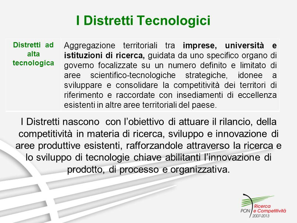 I Distretti Tecnologici I Distretti nascono con lobiettivo di attuare il rilancio, della competitività in materia di ricerca, sviluppo e innovazione d