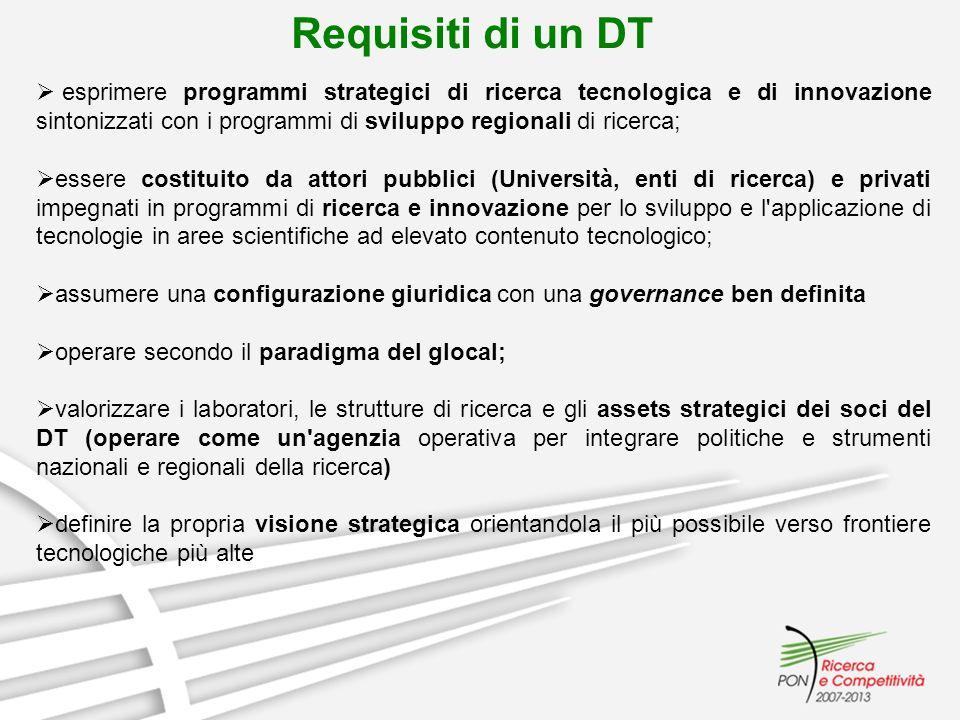 Requisiti di un DT esprimere programmi strategici di ricerca tecnologica e di innovazione sintonizzati con i programmi di sviluppo regionali di ricerc