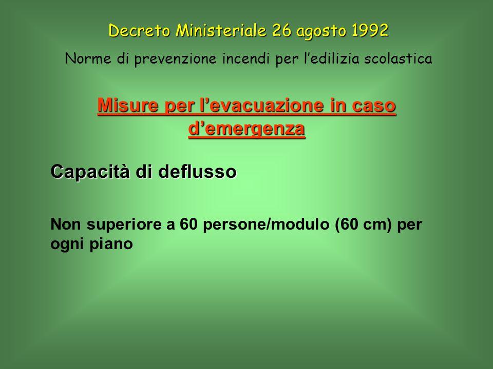 Misure per levacuazione in caso demergenza Capacità di deflusso Non superiore a 60 persone/modulo (60 cm) per ogni piano Decreto Ministeriale 26 agost