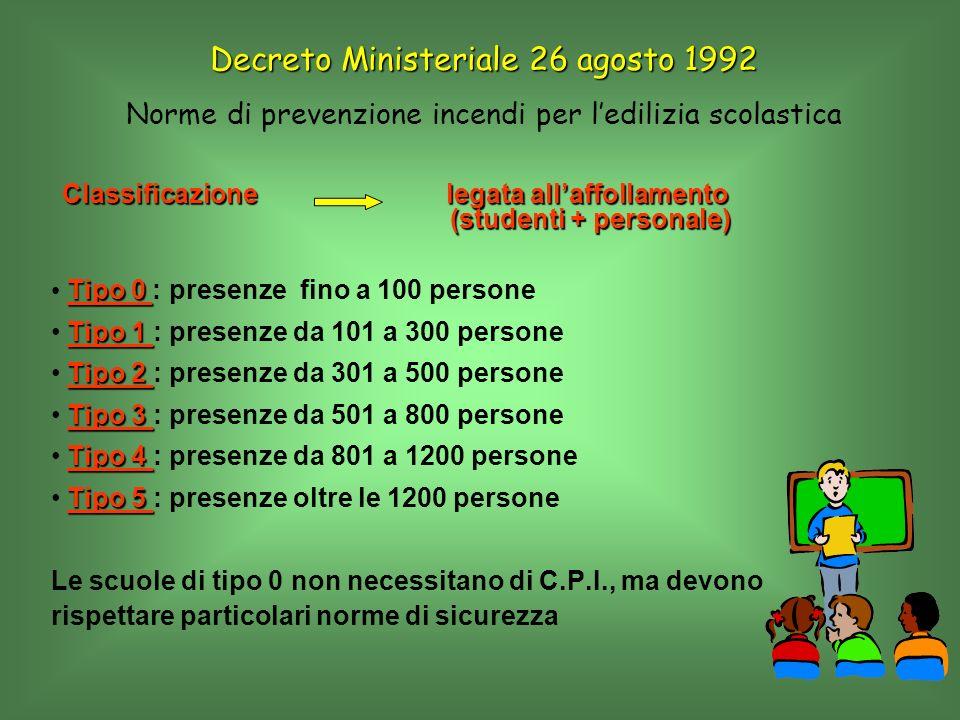Classificazione legata allaffollamento (studenti + personale) Tipo 0 Tipo 0 : presenze fino a 100 persone Tipo 1 Tipo 1 : presenze da 101 a 300 person