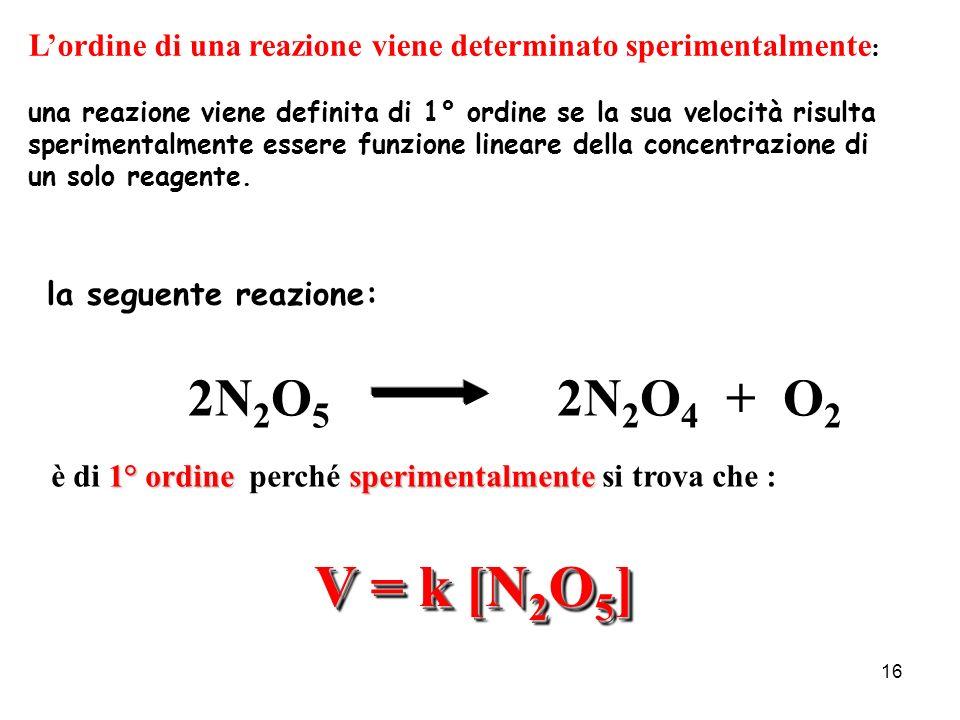 16 V = k [N 2 O 5 ] V = k [N2O5] 2N 2 O 5 2N 2 O 4 + O 2 1° ordinesperimentalmente è di 1° ordine perché sperimentalmente si trova che : Lordine di un