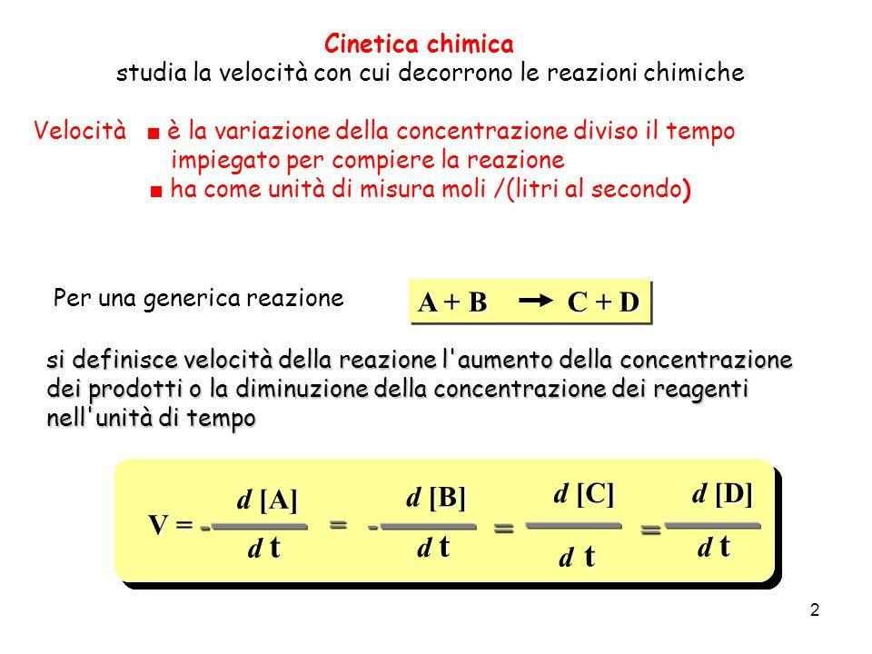 2 A + B C + D si definisce velocità della reazione l'aumento della concentrazione dei prodotti o la diminuzione della concentrazione dei reagenti nell