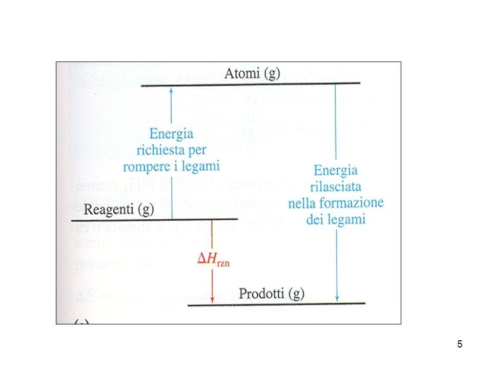 16 V = k [N 2 O 5 ] V = k [N2O5] 2N 2 O 5 2N 2 O 4 + O 2 1° ordinesperimentalmente è di 1° ordine perché sperimentalmente si trova che : Lordine di una reazione viene determinato sperimentalmente : una reazione viene definita di 1° ordine se la sua velocità risulta sperimentalmente essere funzione lineare della concentrazione di un solo reagente.