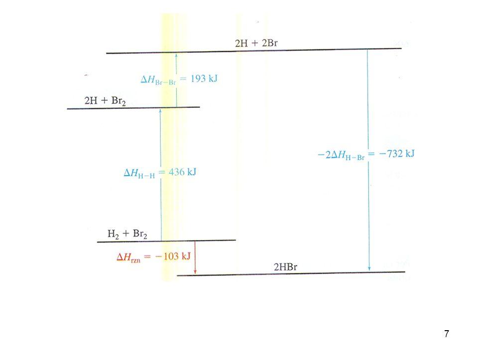 18 Dai dati sperimentali riportati in tabella è evidente che la reazione è di 1° ordine, in quanto la sua velocità si dimezza quando viene dimezzata la concentrazione di A mentre non si raddoppia quando viene raddoppiata la concentrazione di B.